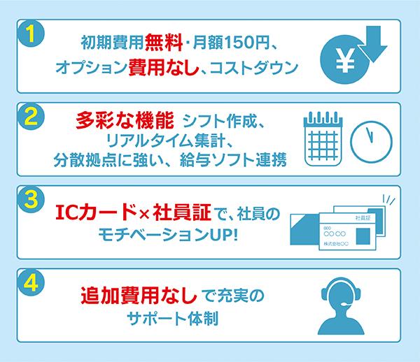 IC-timerecorder-merit.jpg